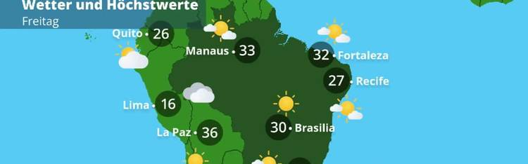 Video Brasilien-Wetter